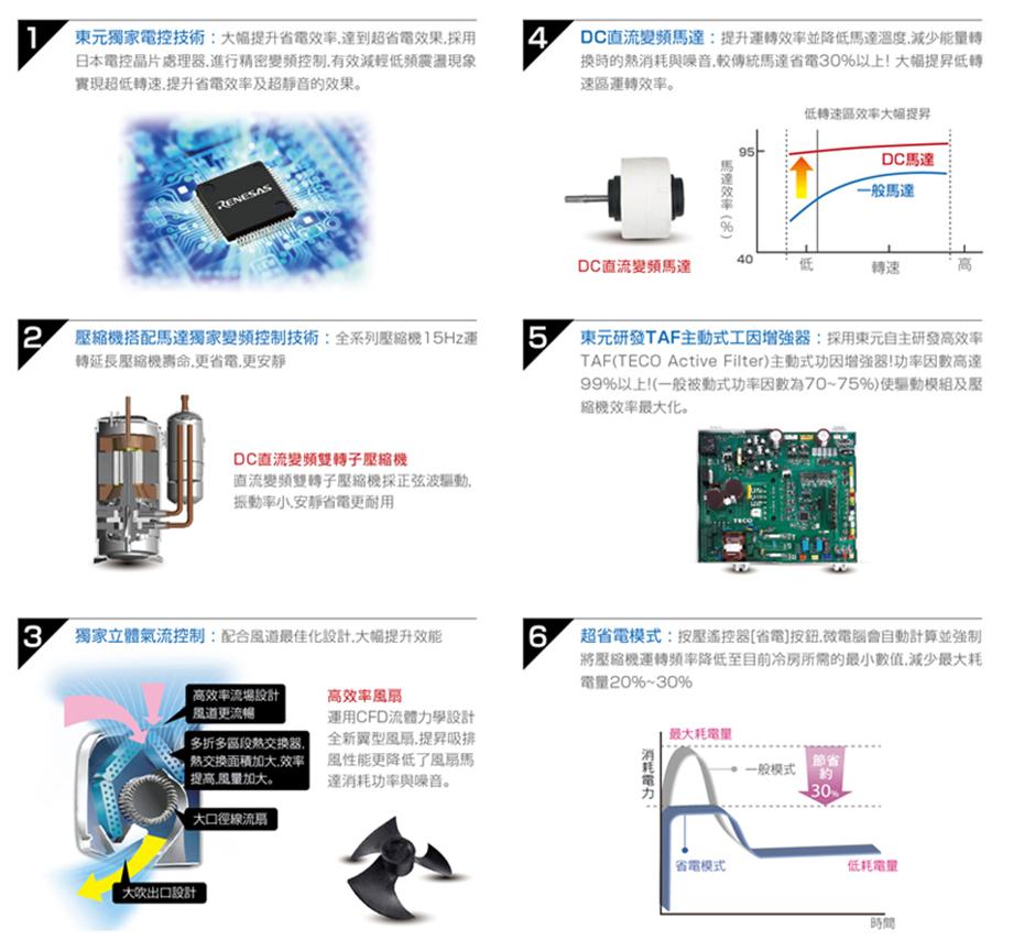鴻輝冷氣 | TECO東元 ZR系列變頻單冷分離式冷氣 MA80IC-ZR+MS80IC-ZR 含標準安裝