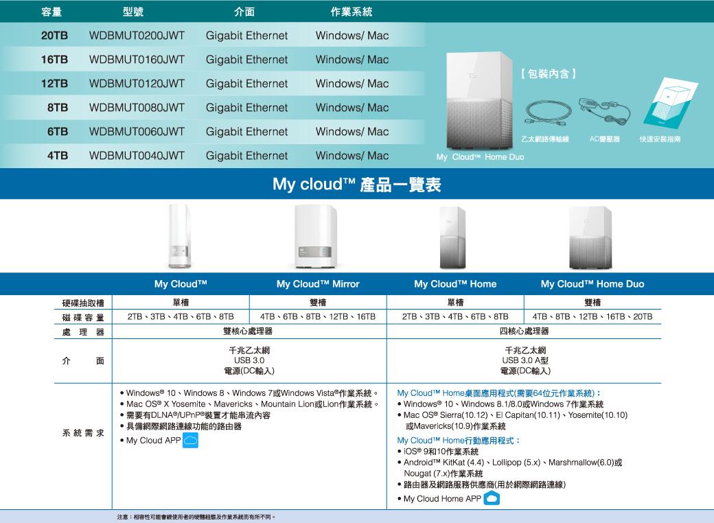 WD My Cloud Home Duo 20TB(10TBx2) 3 5吋雲端儲存系統- PChome