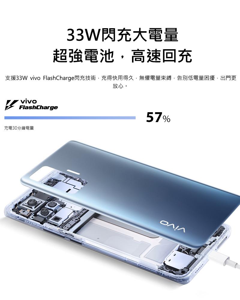 vivo X50 Pro 專業級攝影版8G/256G (空機) 全新未拆封 原廠公司貨 RENO4 4